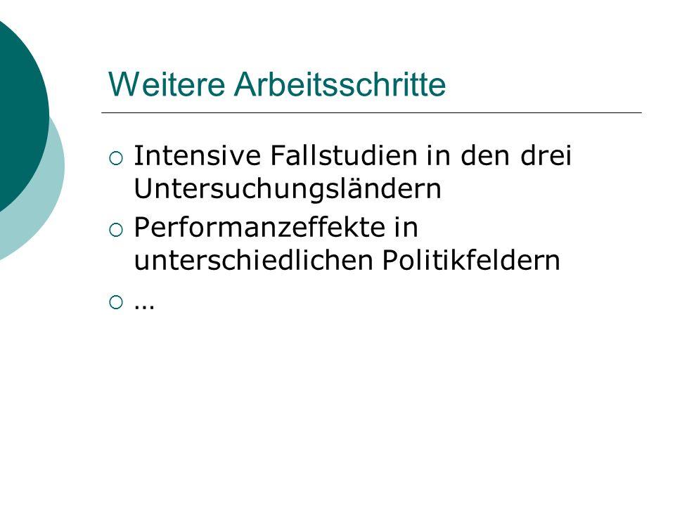 Weitere Arbeitsschritte Intensive Fallstudien in den drei Untersuchungsländern Performanzeffekte in unterschiedlichen Politikfeldern …
