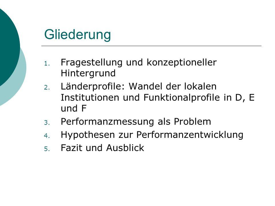 Gliederung 1. Fragestellung und konzeptioneller Hintergrund 2. Länderprofile: Wandel der lokalen Institutionen und Funktionalprofile in D, E und F 3.