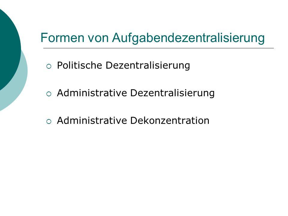 Formen von Aufgabendezentralisierung Politische Dezentralisierung Administrative Dezentralisierung Administrative Dekonzentration