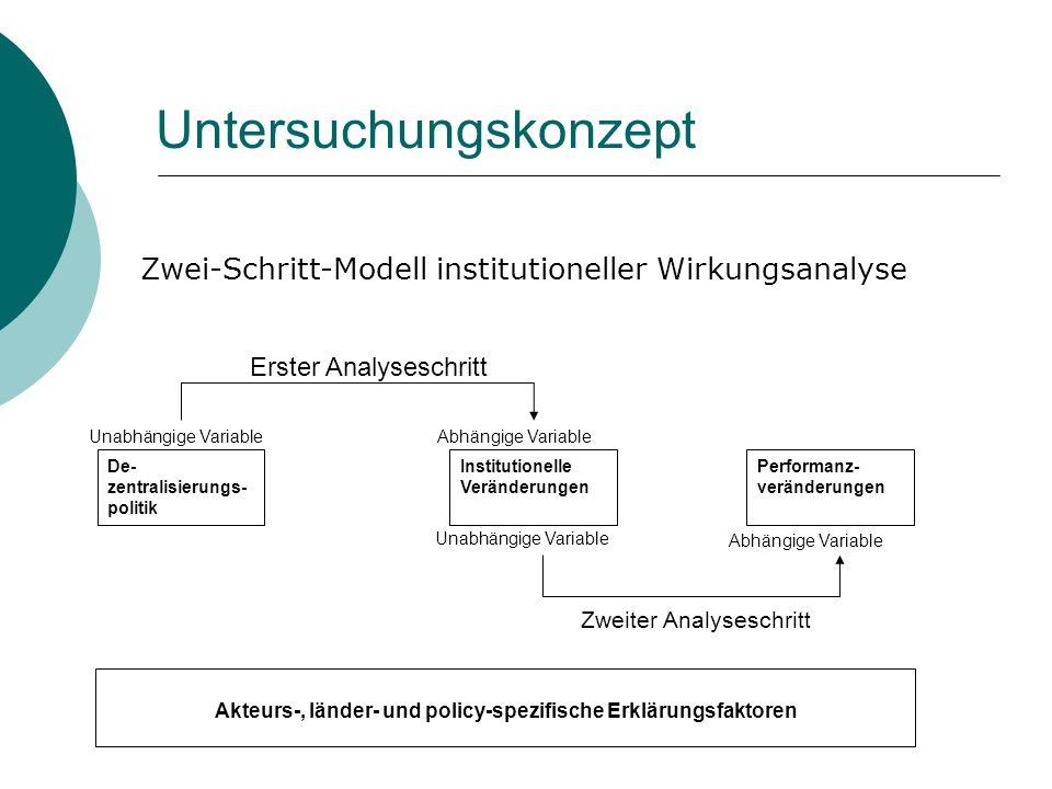 Ausgangsbedingungen: Traditionelle Lokalprofile DeutschlandEnglandFrankreich Verfassungsstatus Garantie kommunaler Selbstverwaltung (Art.