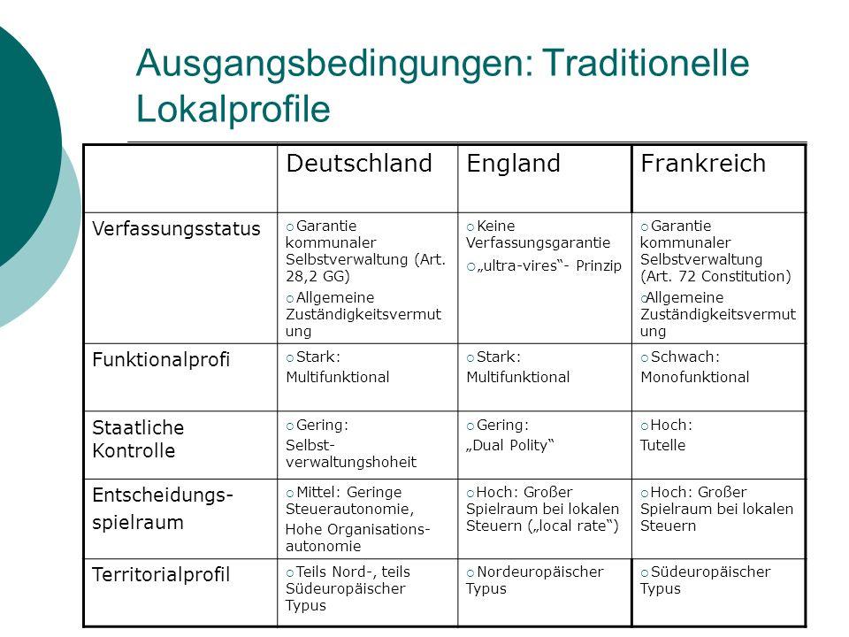Ausgangsbedingungen: Traditionelle Lokalprofile DeutschlandEnglandFrankreich Verfassungsstatus Garantie kommunaler Selbstverwaltung (Art. 28,2 GG) All