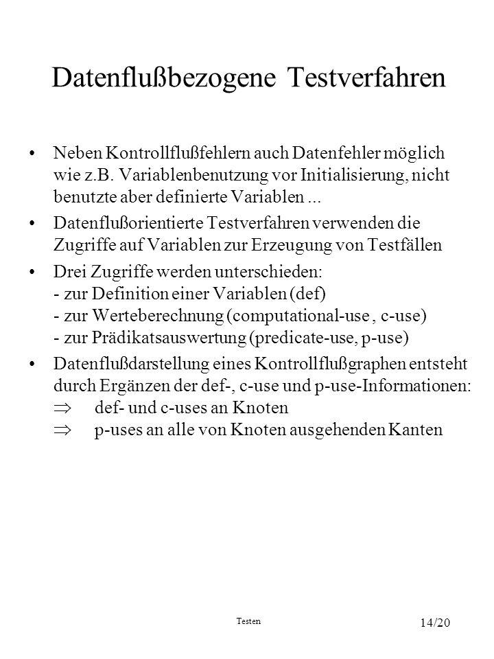 Testen 14/20 Datenflußbezogene Testverfahren Neben Kontrollflußfehlern auch Datenfehler möglich wie z.B. Variablenbenutzung vor Initialisierung, nicht
