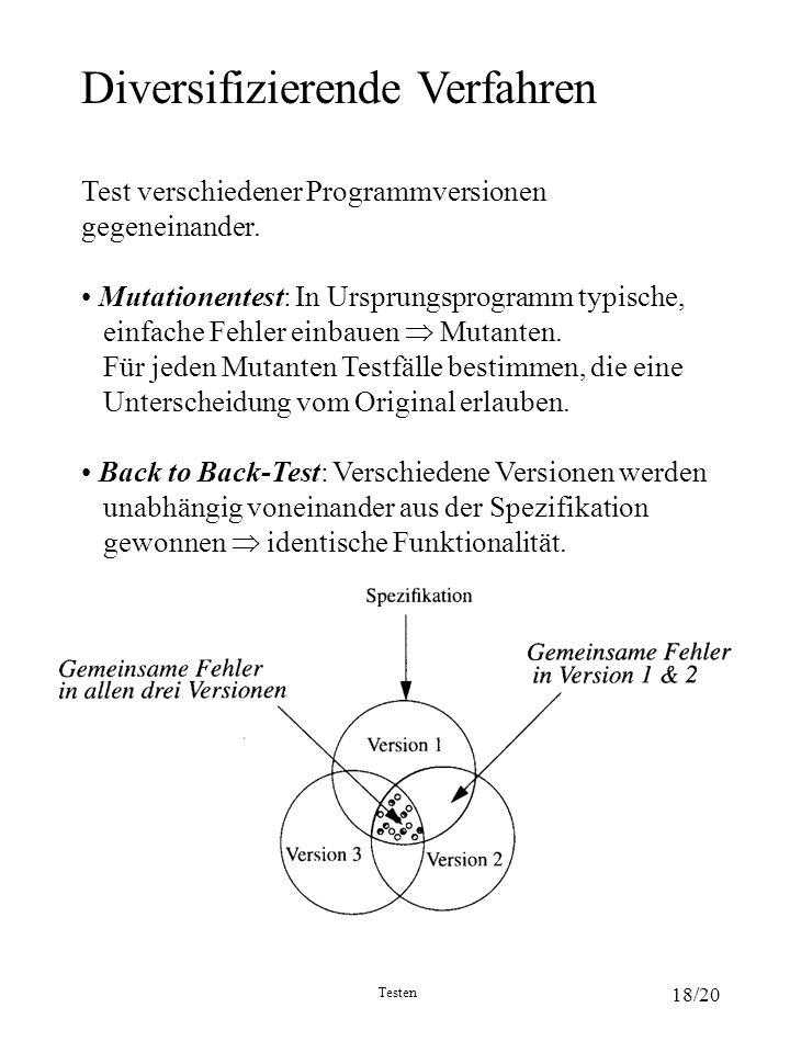Testen 18/20 Diversifizierende Verfahren Test verschiedener Programmversionen gegeneinander. Mutationentest: In Ursprungsprogramm typische, einfache F
