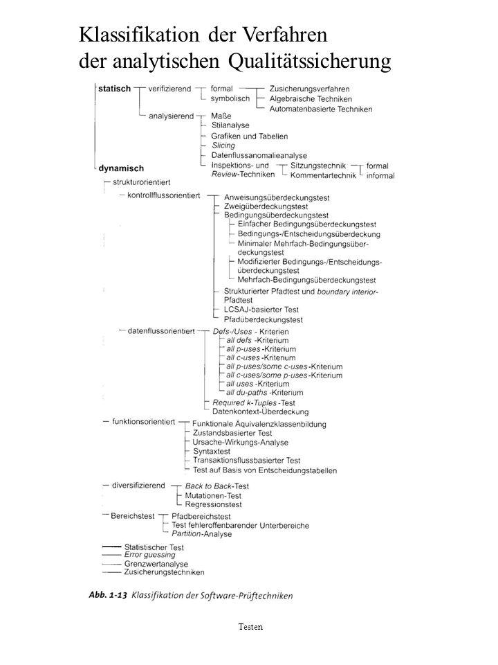Testen Klassifikation der Verfahren der analytischen Qualitätssicherung