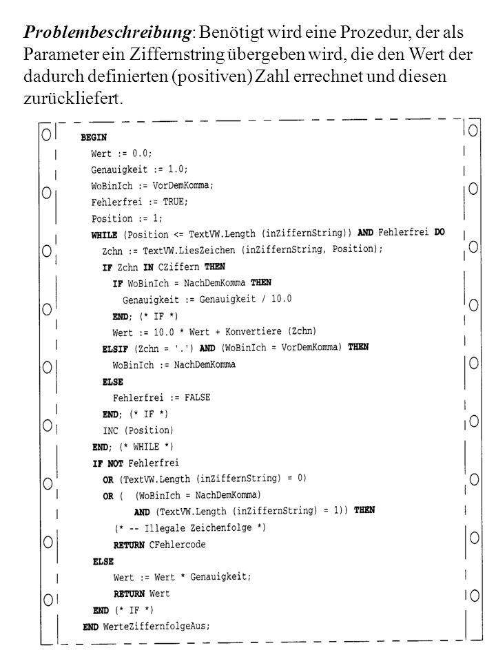 Testen 4/20 Problembeschreibung: Benötigt wird eine Prozedur, der als Parameter ein Ziffernstring übergeben wird, die den Wert der dadurch definierten