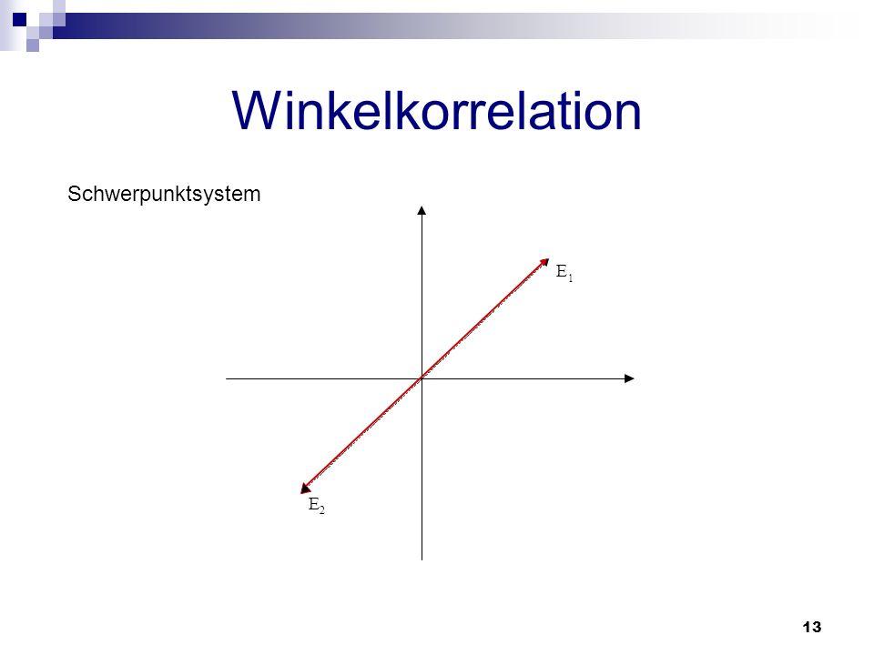 13 Winkelkorrelation E 1 E 2 Schwerpunktsystem