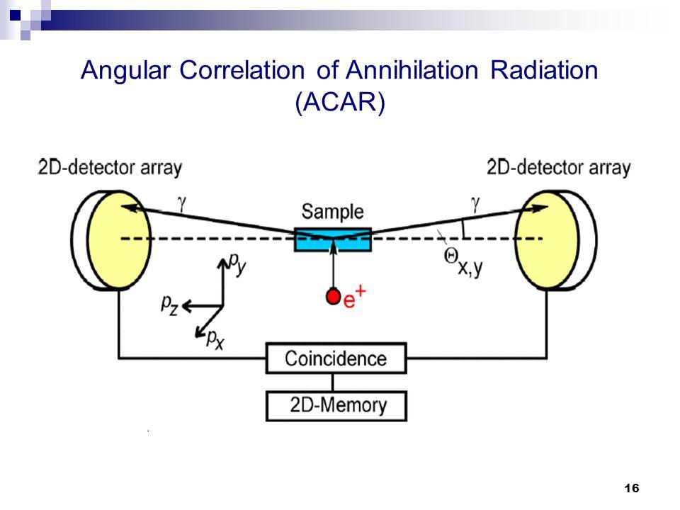 16 Angular Correlation of Annihilation Radiation (ACAR)