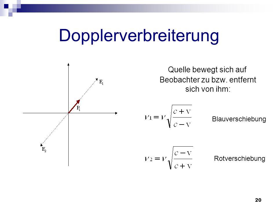 20 Dopplerverbreiterung Quelle bewegt sich auf Beobachter zu bzw. entfernt sich von ihm: Rotverschiebung Blauverschiebung