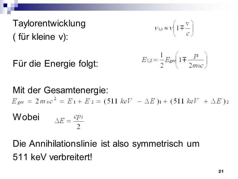 21 Taylorentwicklung ( für kleine v): Für die Energie folgt: Mit der Gesamtenergie: Wobei Die Annihilationslinie ist also symmetrisch um 511 keV verbr