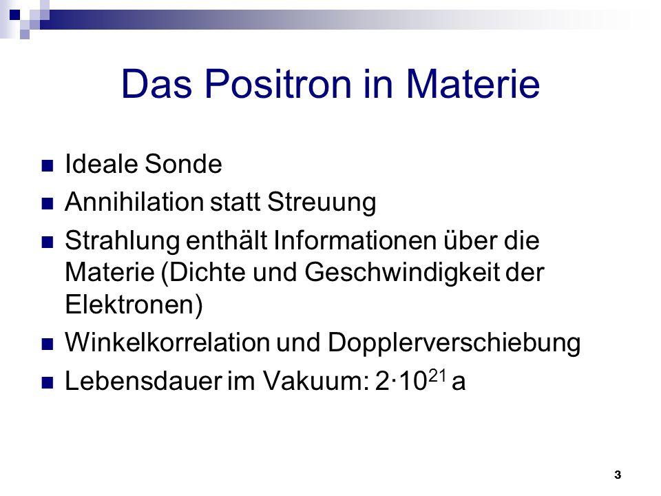 3 Das Positron in Materie Ideale Sonde Annihilation statt Streuung Strahlung enthält Informationen über die Materie (Dichte und Geschwindigkeit der El