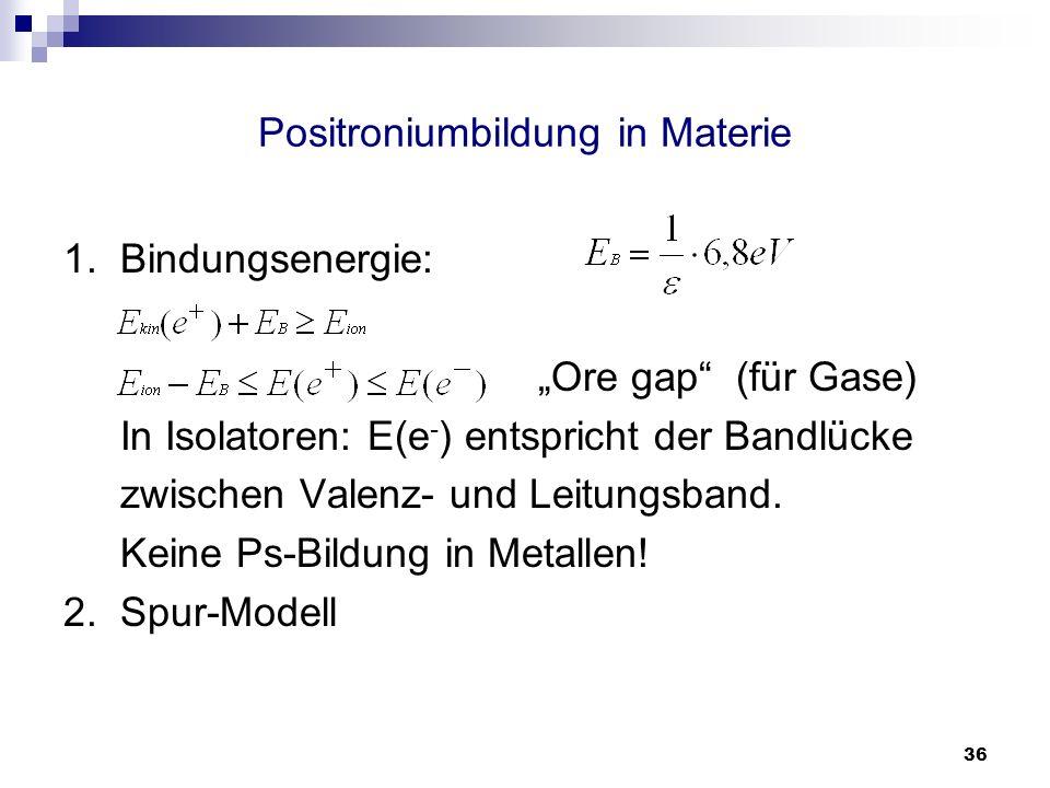 36 Positroniumbildung in Materie 1. Bindungsenergie: Ore gap (für Gase) In Isolatoren: E(e - ) entspricht der Bandlücke zwischen Valenz- und Leitungsb