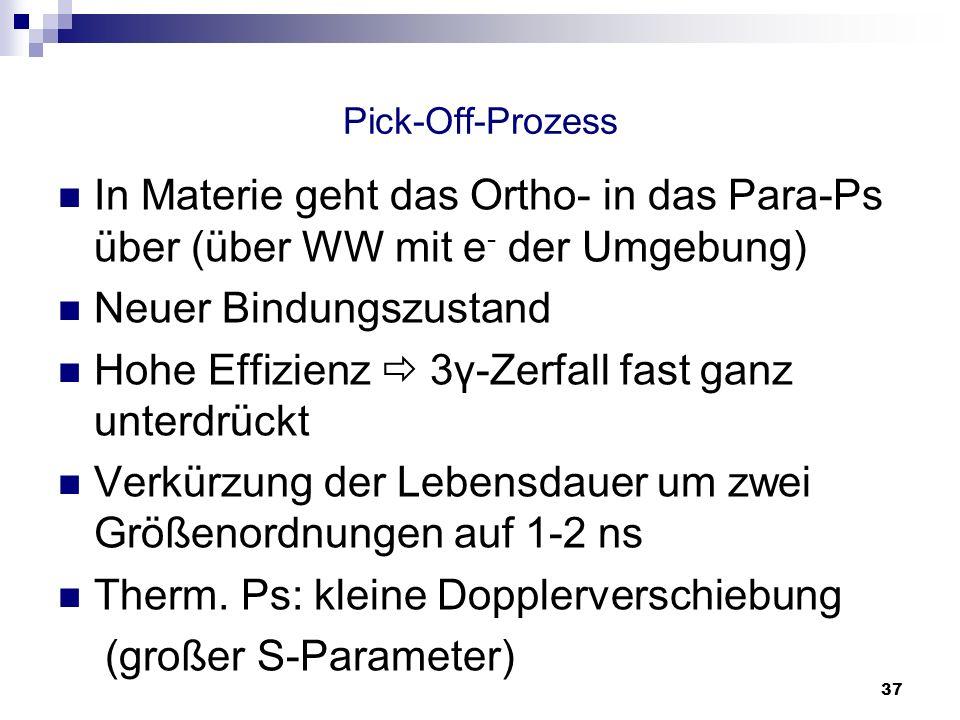 37 Pick-Off-Prozess In Materie geht das Ortho- in das Para-Ps über (über WW mit e - der Umgebung) Neuer Bindungszustand Hohe Effizienz 3γ-Zerfall fast
