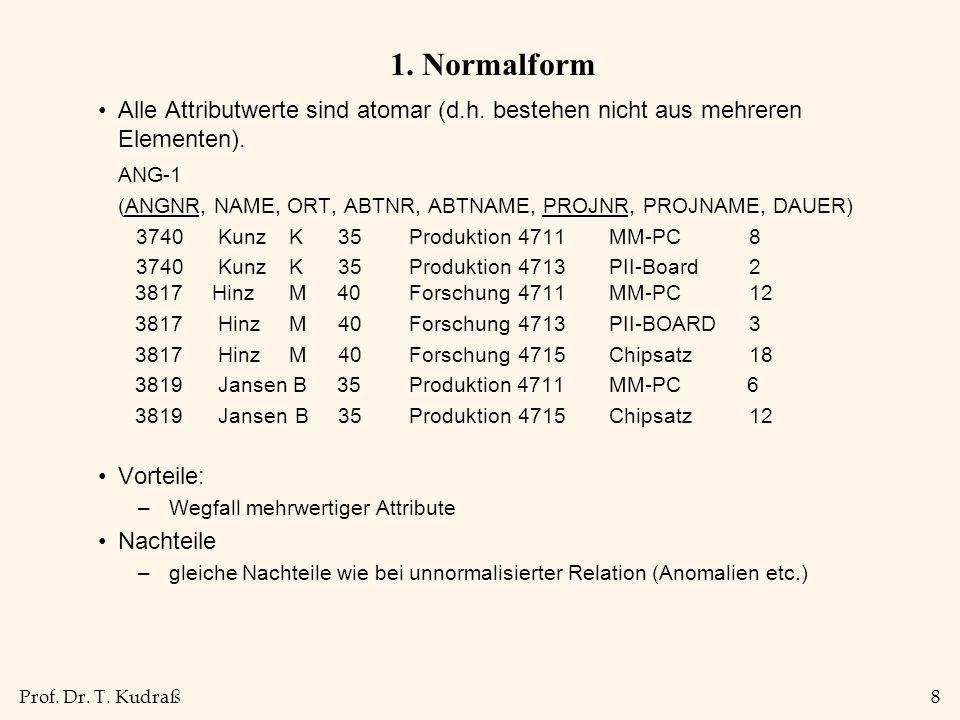 Prof.Dr. T. Kudraß8 1. Normalform Alle Attributwerte sind atomar (d.h.