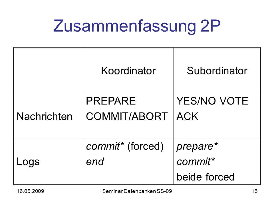 16.05.2009Seminar Datenbanken SS-0915 Zusammenfassung 2P KoordinatorSubordinator Nachrichten PREPARE COMMIT/ABORT YES/NO VOTE ACK Logs commit* (forced) end prepare* commit* beide forced
