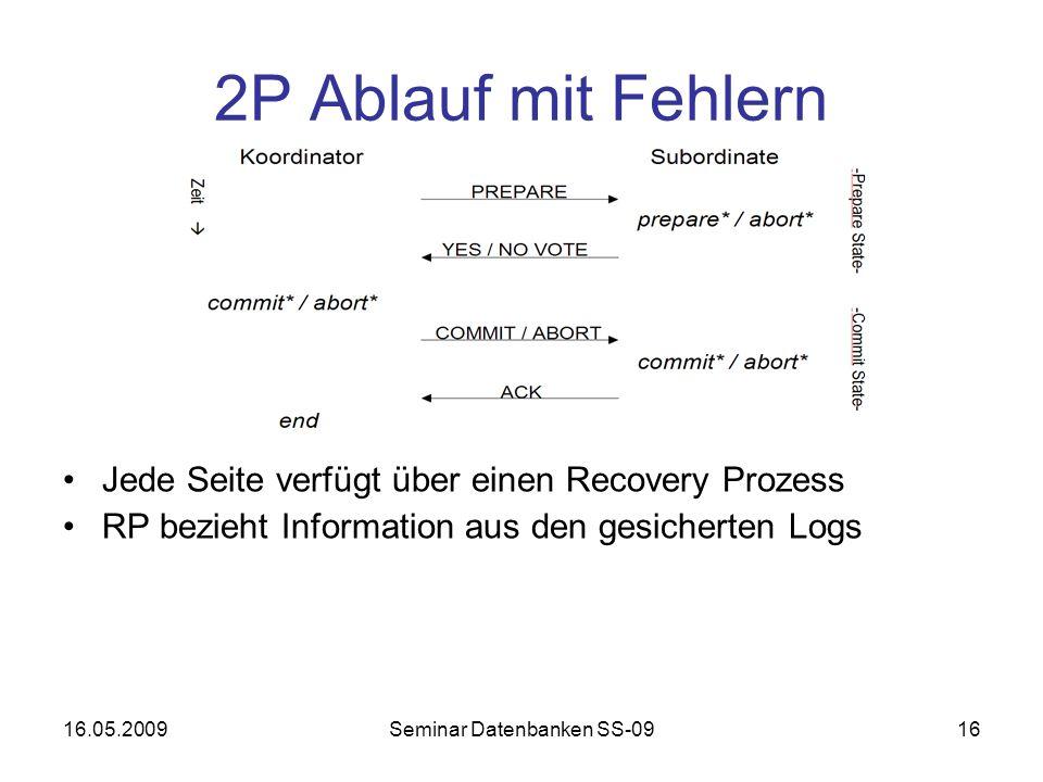 16.05.2009Seminar Datenbanken SS-0916 2P Ablauf mit Fehlern Jede Seite verfügt über einen Recovery Prozess RP bezieht Information aus den gesicherten Logs