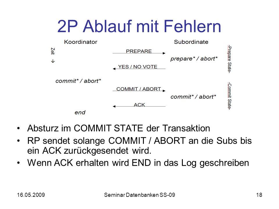 16.05.2009Seminar Datenbanken SS-0918 2P Ablauf mit Fehlern Absturz im COMMIT STATE der Transaktion RP sendet solange COMMIT / ABORT an die Subs bis ein ACK zurückgesendet wird.