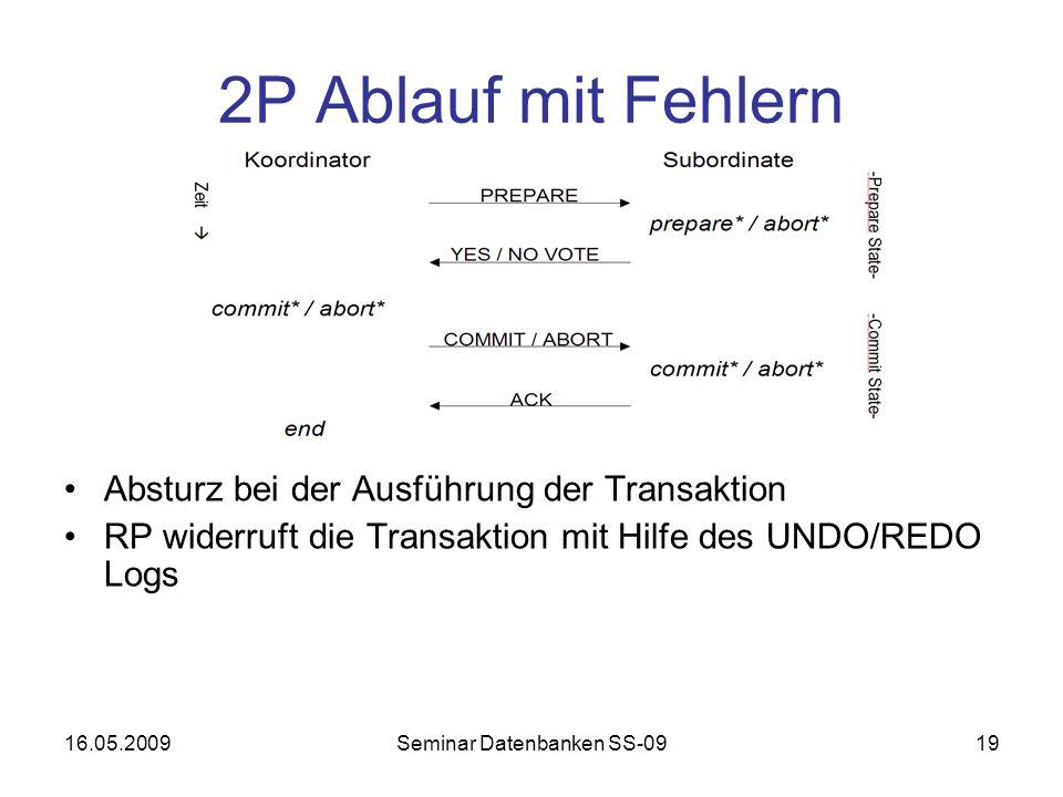 16.05.2009Seminar Datenbanken SS-0919 2P Ablauf mit Fehlern Absturz bei der Ausführung der Transaktion RP widerruft die Transaktion mit Hilfe des UNDO/REDO Logs
