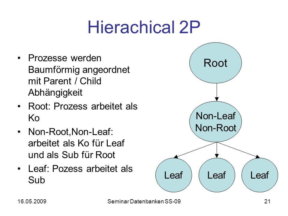 16.05.2009Seminar Datenbanken SS-0921 Hierachical 2P Root Non-Leaf Non-Root Leaf Prozesse werden Baumförmig angeordnet mit Parent / Child Abhängigkeit Root: Prozess arbeitet als Ko Non-Root,Non-Leaf: arbeitet als Ko für Leaf und als Sub für Root Leaf: Pozess arbeitet als Sub