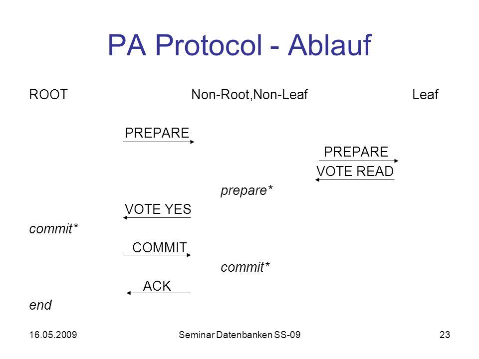16.05.2009Seminar Datenbanken SS-0923 PA Protocol - Ablauf ROOT Non-Root,Non-LeafLeaf PREPARE VOTE READ prepare* VOTE YES commit* COMMIT commit* ACK end
