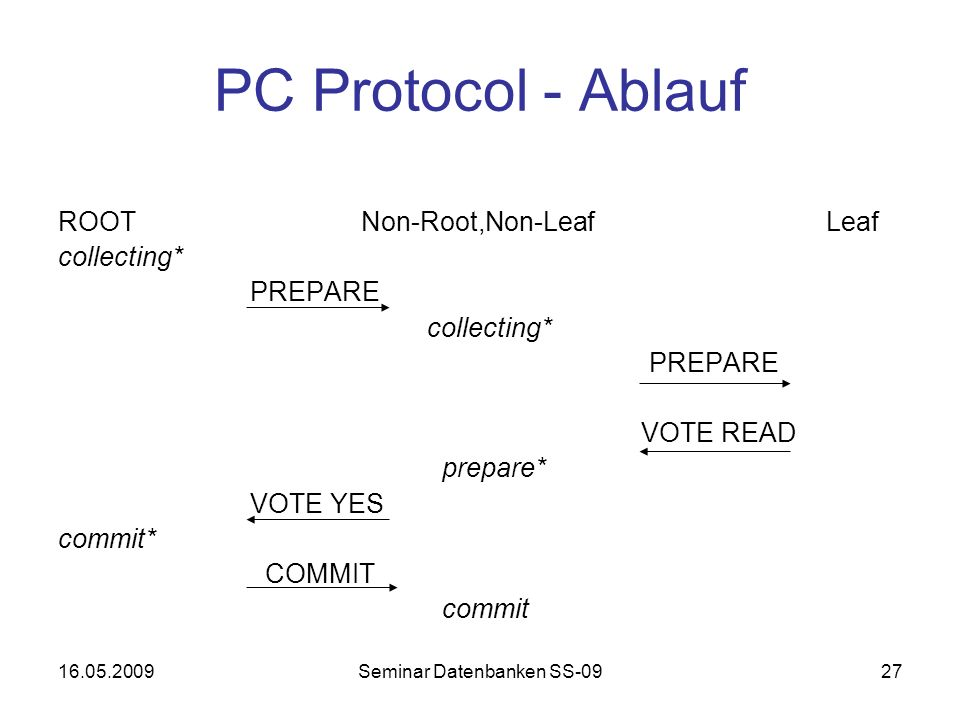 16.05.2009Seminar Datenbanken SS-0927 PC Protocol - Ablauf ROOT Non-Root,Non-LeafLeaf collecting* PREPARE collecting* PREPARE VOTE READ prepare* VOTE YES commit* COMMIT commit