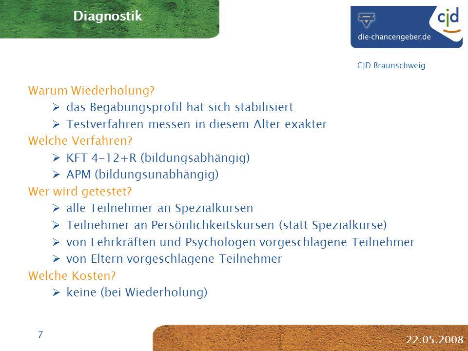 7 CJD Braunschweig 22.05.2008 Diagnostik Warum Wiederholung.