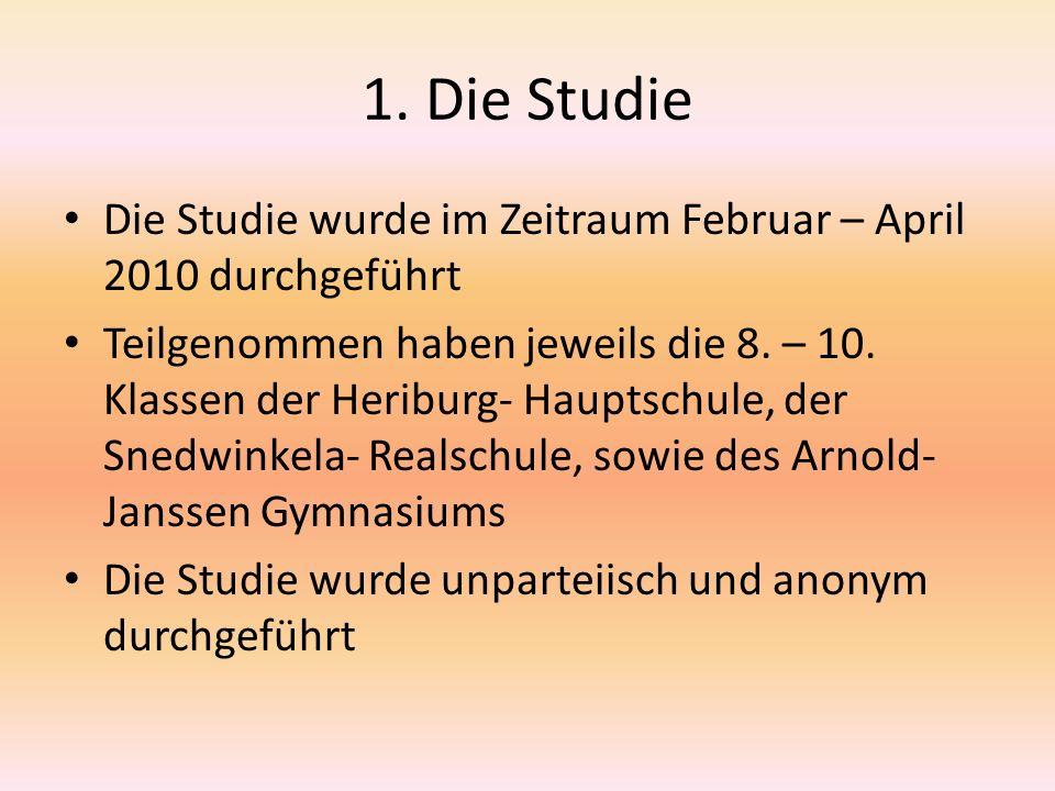 1. Die Studie Die Studie wurde im Zeitraum Februar – April 2010 durchgeführt Teilgenommen haben jeweils die 8. – 10. Klassen der Heriburg- Hauptschule