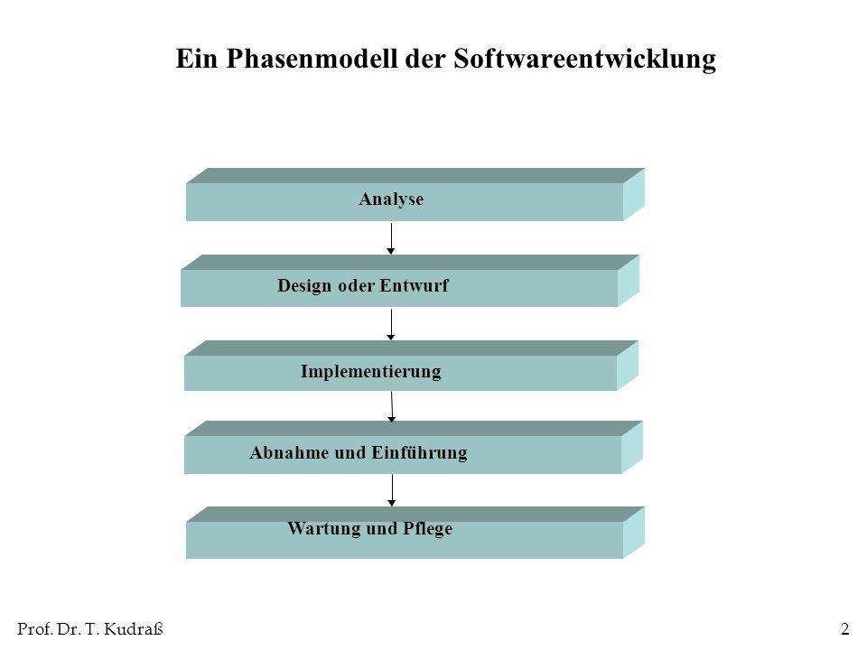 Prof. Dr. T. Kudraß3 Datenbankentwurf im Softwareentwicklungsprozess