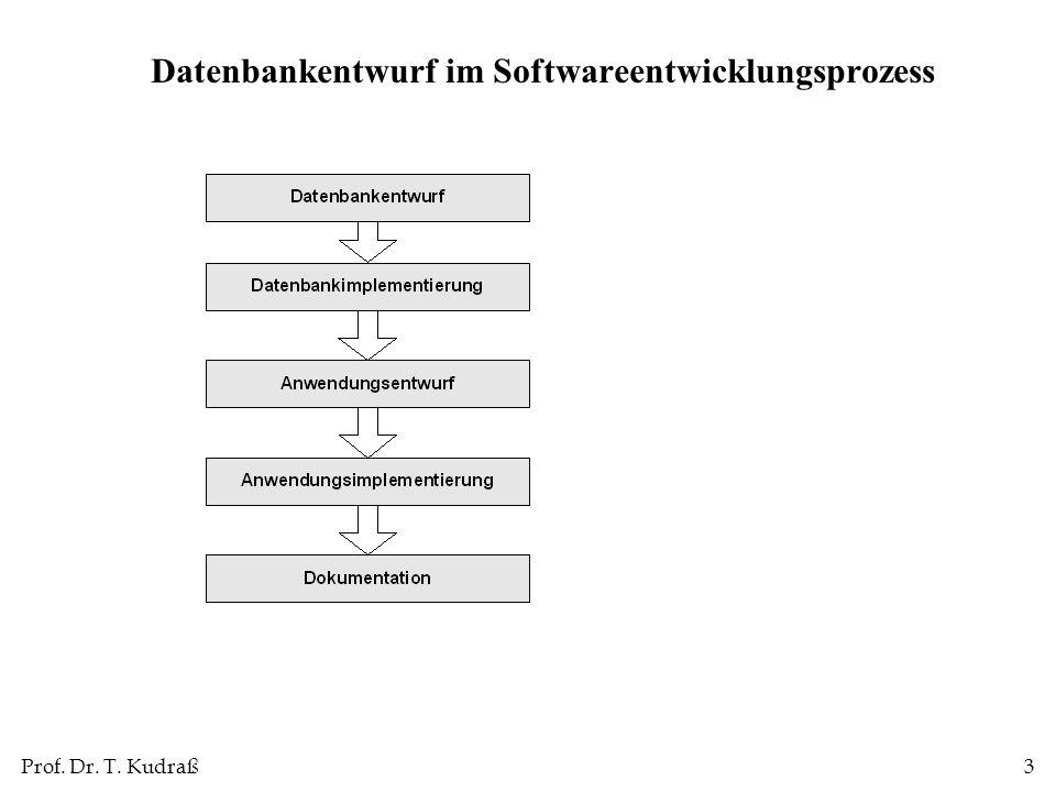 Prof.Dr. T. Kudraß4 Phasen des DB-Entwurfs Requirements-Analyse –Welche Daten.