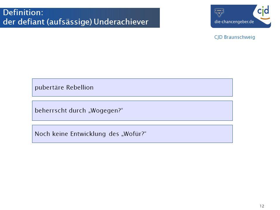 CJD Braunschweig 12 Definition: der defiant (aufsässige) Underachiever pubertäre Rebellion beherrscht durch Wogegen? Noch keine Entwicklung des Wofür?