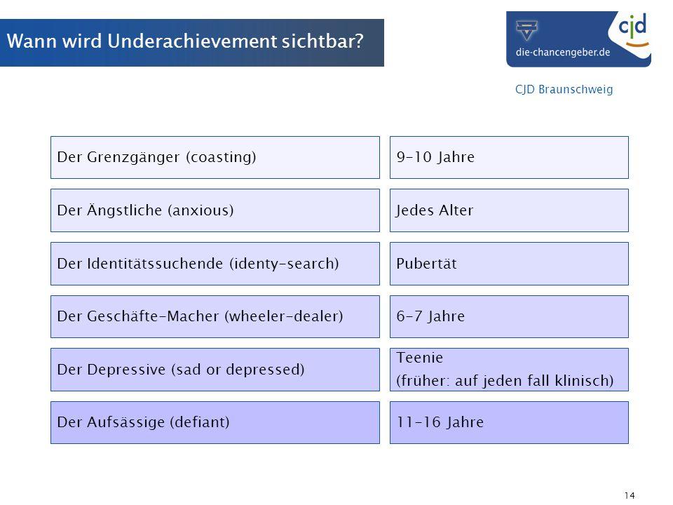 CJD Braunschweig 14 Wann wird Underachievement sichtbar? Der Grenzgänger (coasting) Der Ängstliche (anxious) Der Identitätssuchende (identy-search) De