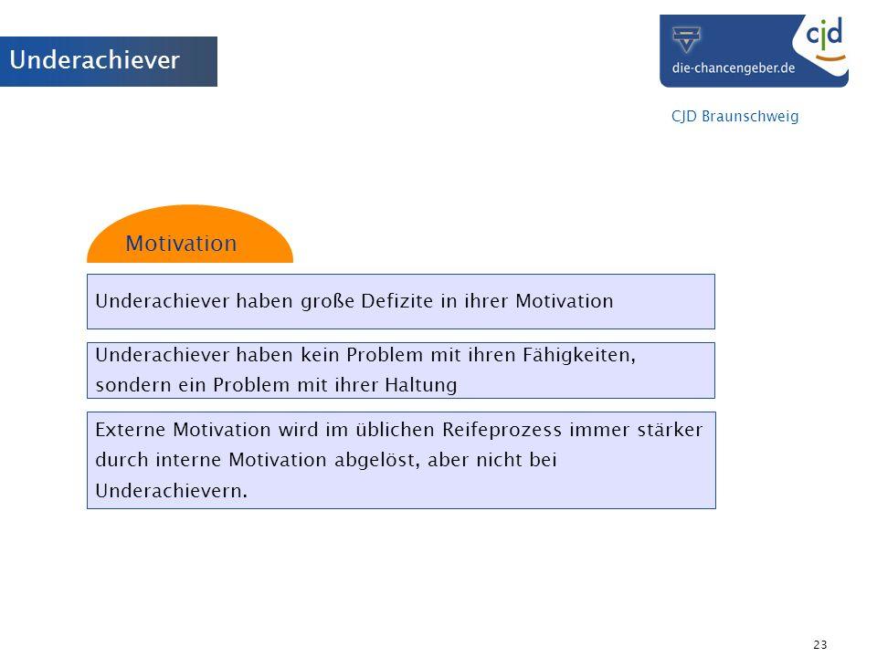 CJD Braunschweig 23 Motivation Underachiever haben kein Problem mit ihren Fähigkeiten, sondern ein Problem mit ihrer Haltung Underachiever haben große