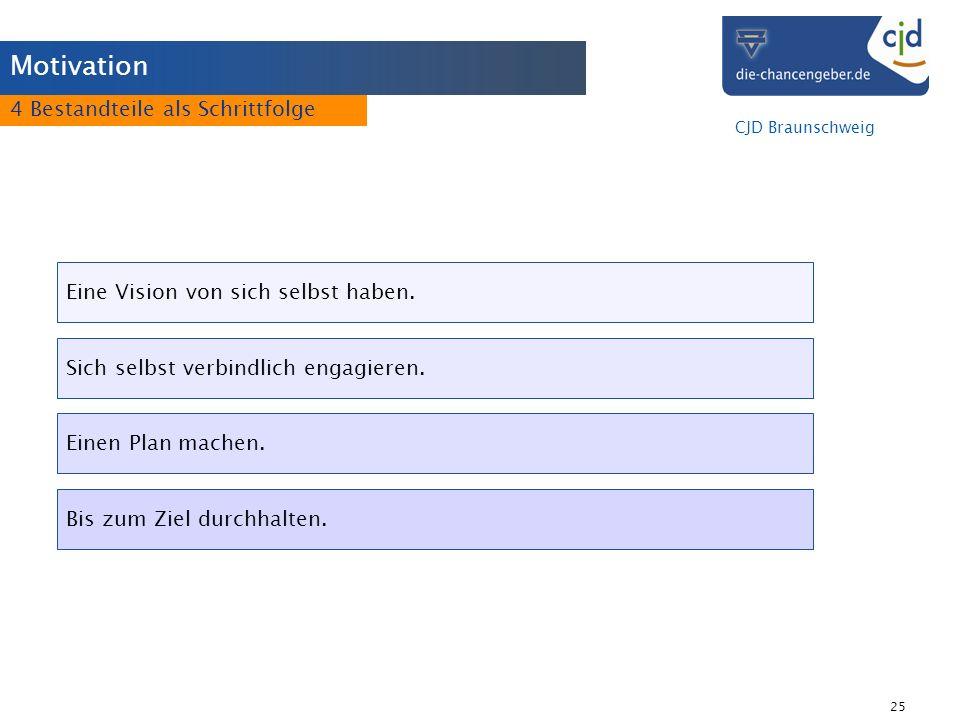 CJD Braunschweig 25 Motivation Einen Plan machen. Sich selbst verbindlich engagieren. Eine Vision von sich selbst haben. Bis zum Ziel durchhalten. 4 B