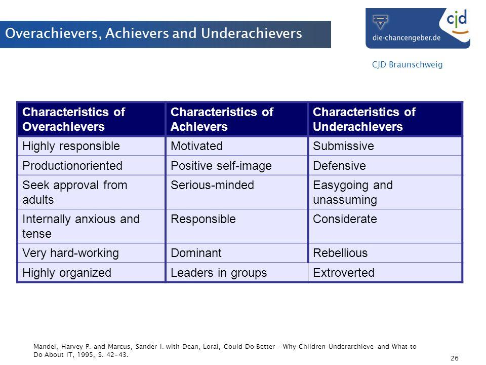 CJD Braunschweig 26 Overachievers, Achievers and Underachievers Characteristics of Overachievers Characteristics of Achievers Characteristics of Under