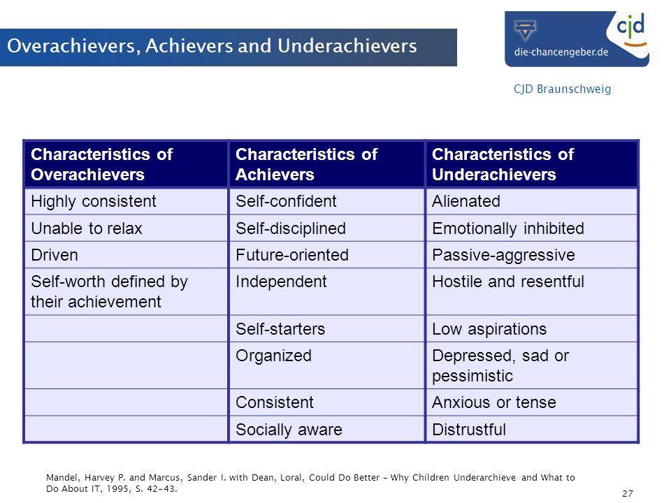 CJD Braunschweig 27 Overachievers, Achievers and Underachievers Characteristics of Overachievers Characteristics of Achievers Characteristics of Under
