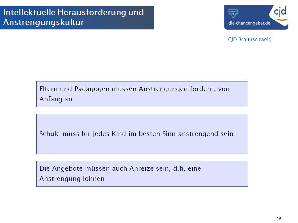 CJD Braunschweig 28 Intellektuelle Herausforderung und Anstrengungskultur Eltern und Pädagogen müssen Anstrengungen fordern, von Anfang an Schule muss