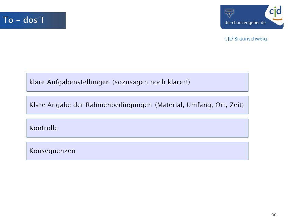CJD Braunschweig 30 To - dos 1 klare Aufgabenstellungen (sozusagen noch klarer!) Klare Angabe der Rahmenbedingungen (Material, Umfang, Ort, Zeit) Kont