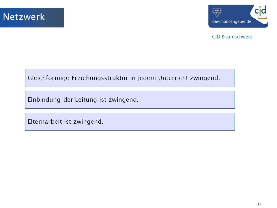 CJD Braunschweig 33 Netzwerk Gleichförmige Erziehungsstruktur in jedem Unterricht zwingend. Einbindung der Leitung ist zwingend. Elternarbeit ist zwin