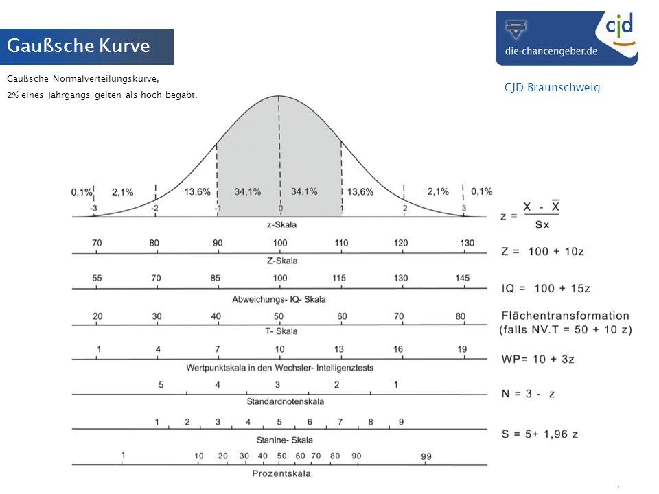 CJD Braunschweig 7 Gaußsche Kurve Gaußsche Normalverteilungskurve, 2% eines Jahrgangs gelten als hoch begabt.