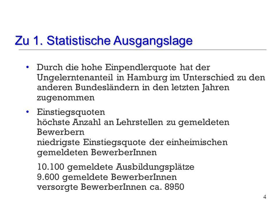 Zu 1. Statistische Ausgangslage 4 Durch die hohe Einpendlerquote hat der Ungelerntenanteil in Hamburg im Unterschied zu den anderen Bundesländern in d