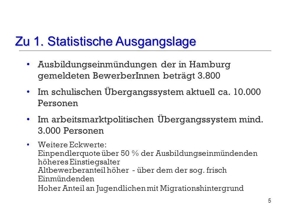 Zu 1. Statistische Ausgangslage 5 Ausbildungseinmündungen der in Hamburg gemeldeten BewerberInnen beträgt 3.800 Im schulischen Übergangssystem aktuell