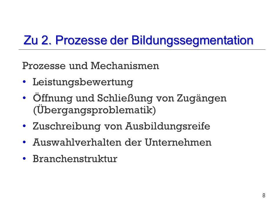 Zu 2. Prozesse der Bildungssegmentation Prozesse und Mechanismen Leistungsbewertung Öffnung und Schließung von Zugängen (Übergangsproblematik) Zuschre