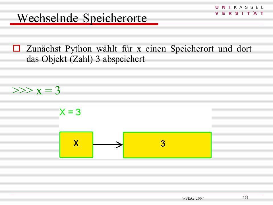 18 WSEAS 2007 Wechselnde Speicherorte Zunächst Python wählt für x einen Speicherort und dort das Objekt (Zahl) 3 abspeichert >>> x = 3