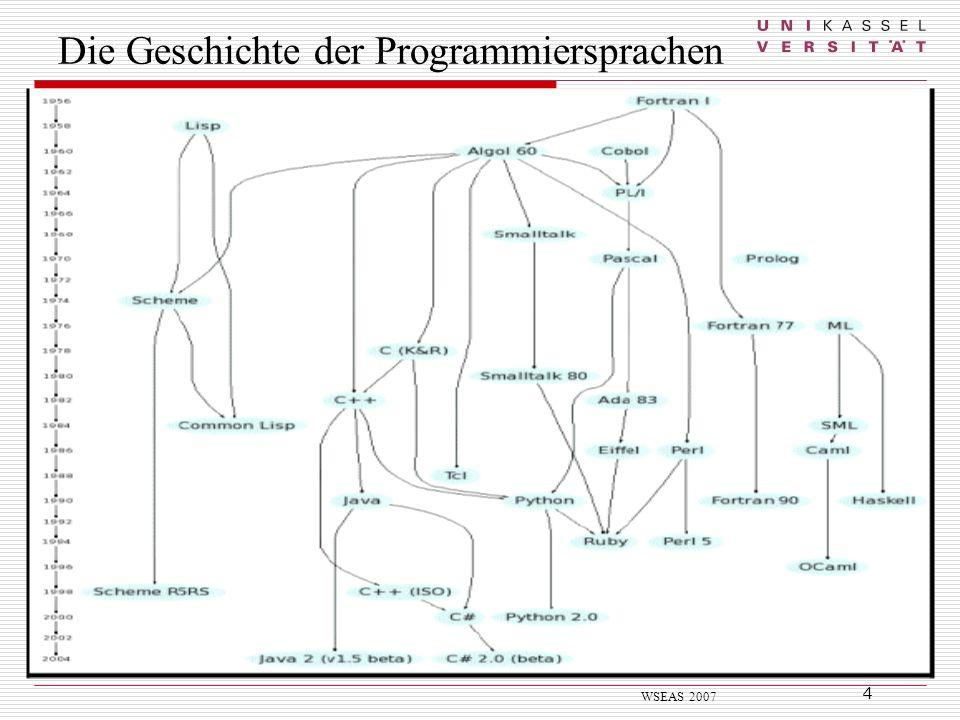 4 WSEAS 2007 Die Geschichte der Programmiersprachen
