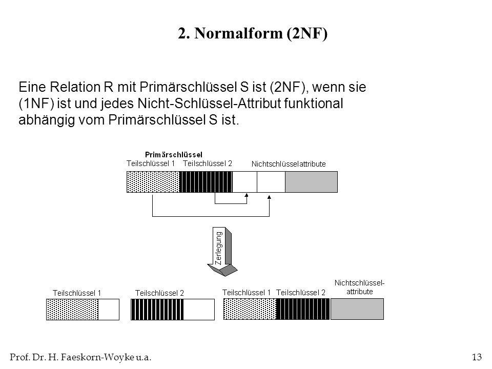 Prof. Dr. H. Faeskorn-Woyke u.a.13 Eine Relation R mit Primärschlüssel S ist (2NF), wenn sie (1NF) ist und jedes Nicht-Schlüssel-Attribut funktional a