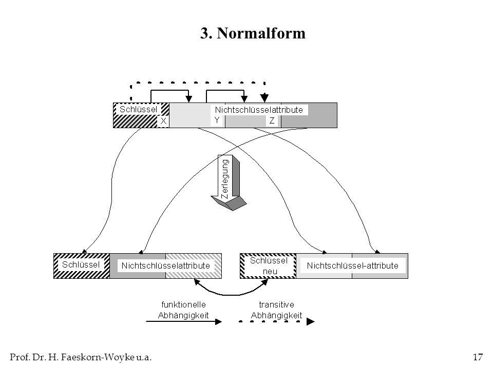 Prof. Dr. H. Faeskorn-Woyke u.a.17 3. Normalform