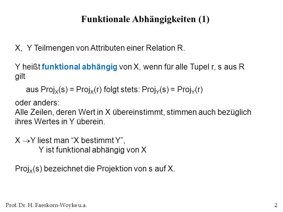 Prof. Dr. H. Faeskorn-Woyke u.a.2 X, Y Teilmengen von Attributen einer Relation R. Y heißt funktional abhängig von X, wenn für alle Tupel r, s aus R g
