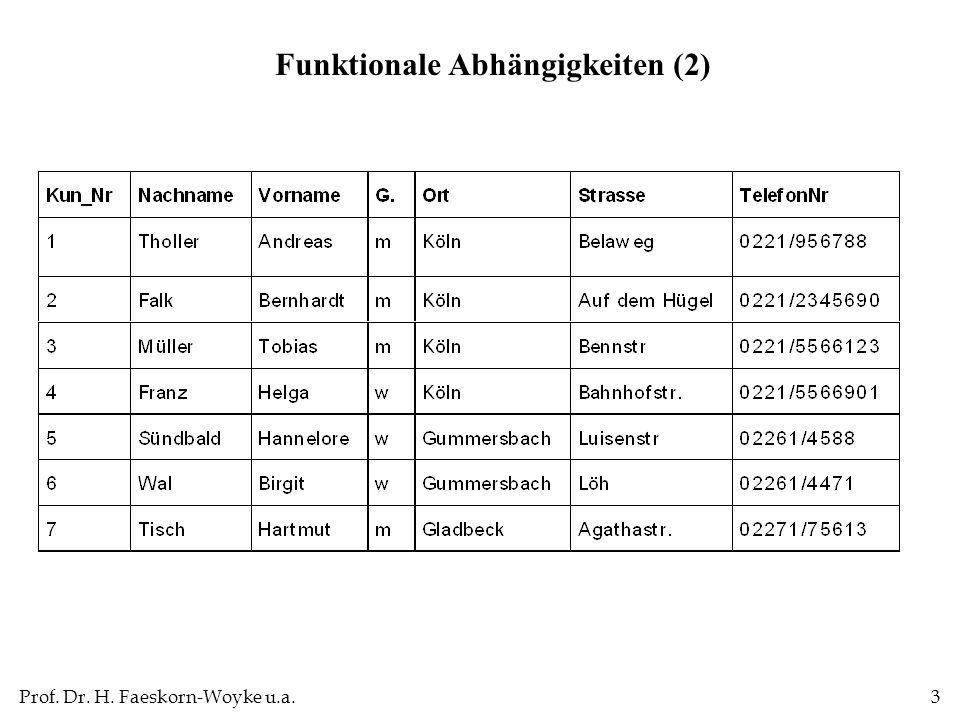 Prof. Dr. H. Faeskorn-Woyke u.a.14 Beispiel zu 2NF