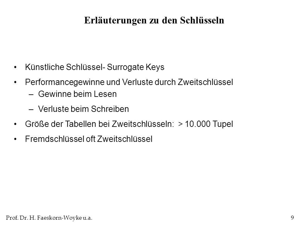 Prof. Dr. H. Faeskorn-Woyke u.a.9 Künstliche Schlüssel- Surrogate Keys Performancegewinne und Verluste durch Zweitschlüssel –Gewinne beim Lesen –Verlu