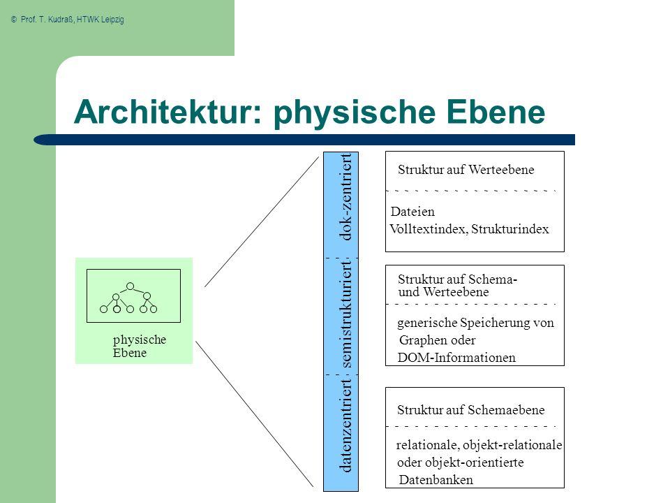 © Prof. T. Kudraß, HTWK Leipzig Architektur: physische Ebene datenzentriert semistrukturiert dok-zentriert relationale, objekt-relationale oder objekt