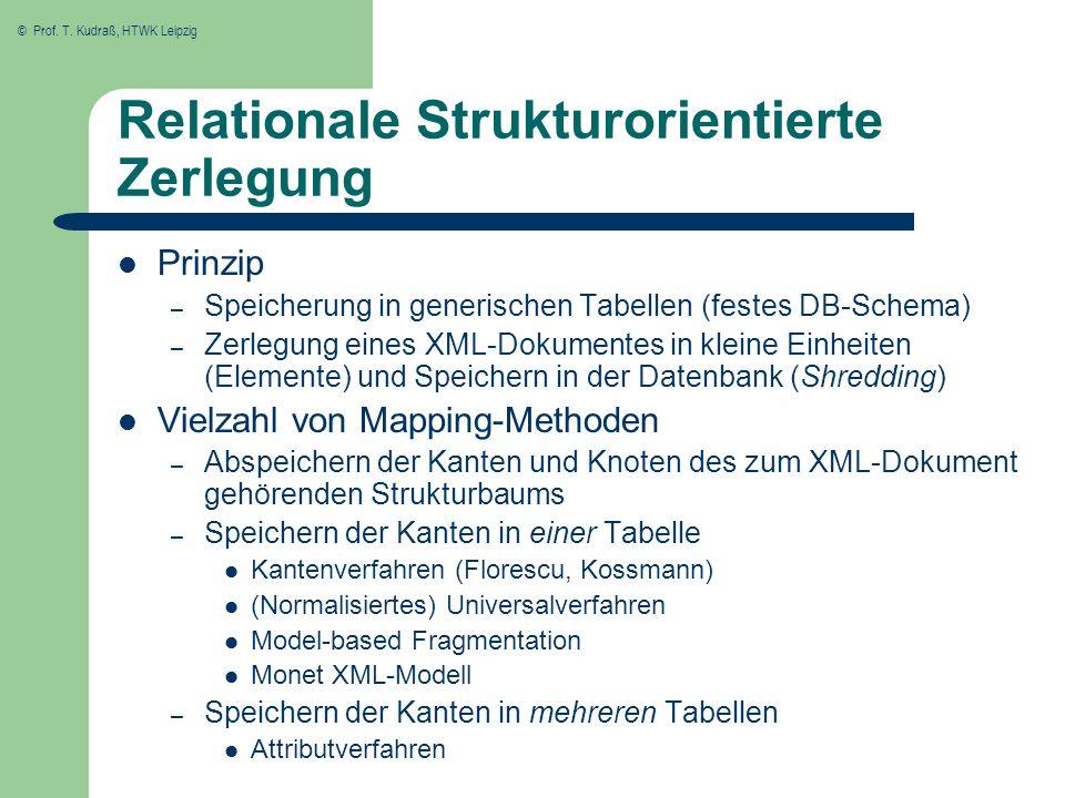 © Prof. T. Kudraß, HTWK Leipzig Relationale Strukturorientierte Zerlegung Prinzip – Speicherung in generischen Tabellen (festes DB-Schema) – Zerlegung